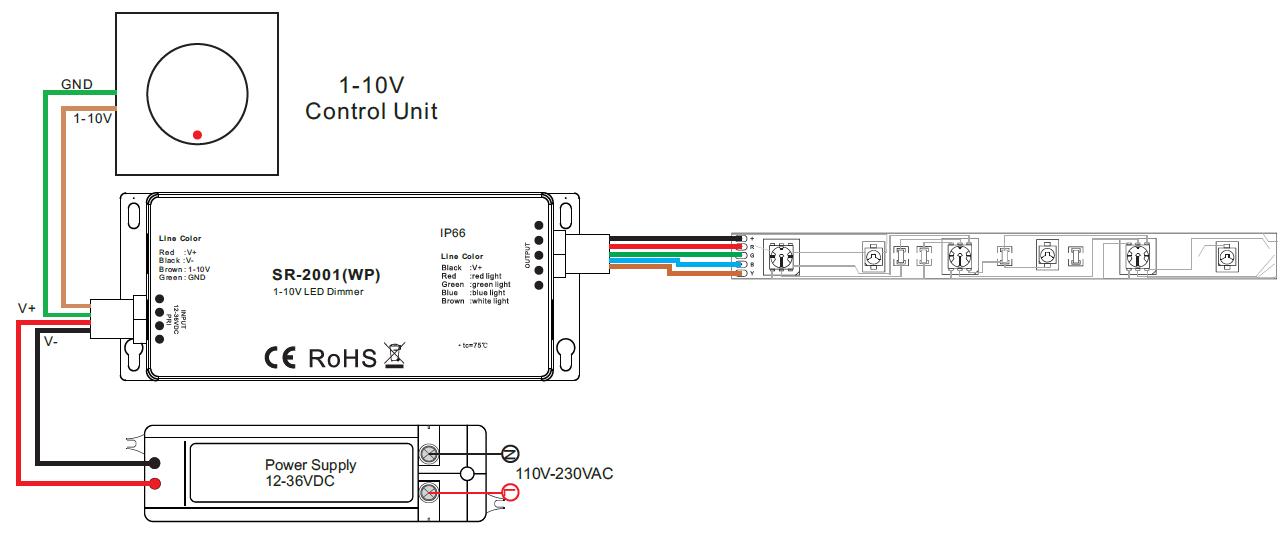 Controlador para LED con 0/1-10V Impermeable SR-2001WP