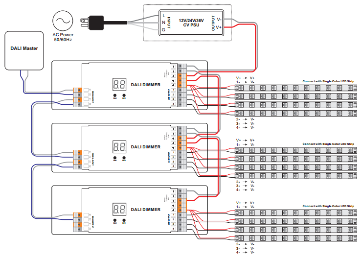 Controlador Dali Voltaje Constante Con 1 Se U00f1as Dali Para 4 Canales Sr